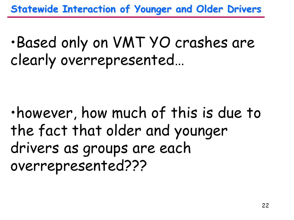22 Based only on VMT YO crashes are clearly overrepresented… however, how much of this is due to the fact that older and younger drivers as groups are each overrepresented .