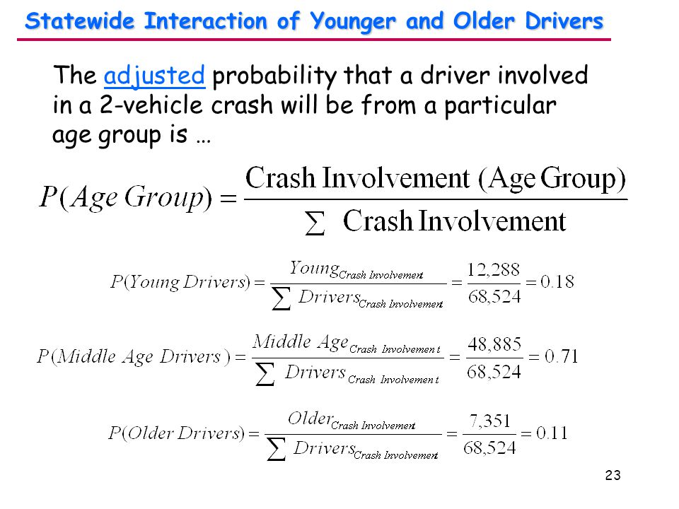 23 The adjusted probability that a driver involved in a 2-vehicle crash will be from a particular age group is … Statewide Interaction of Younger and Older Drivers