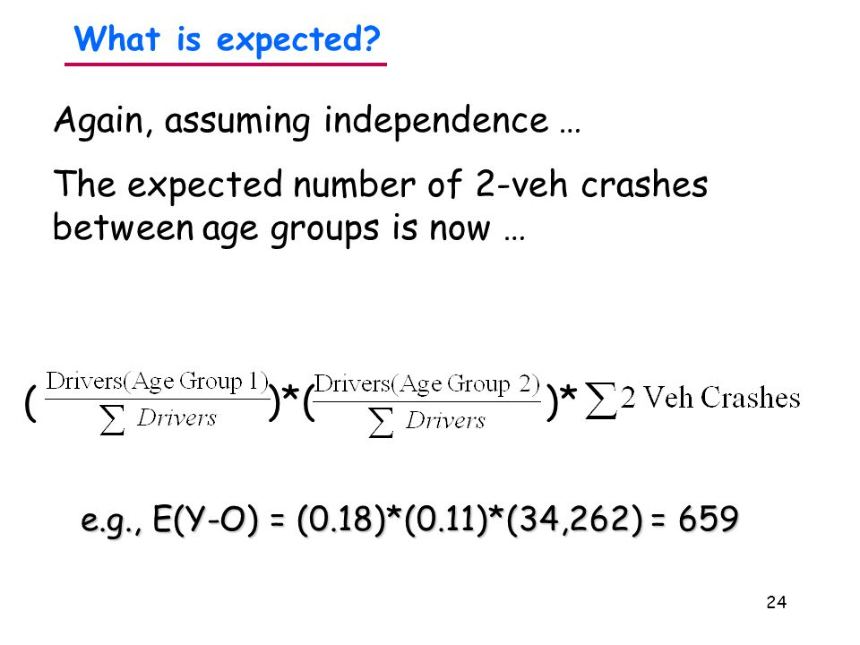 24 e.g., E(Y-O) = (0.18)*(0.11)*(34,262) = 659 )*()* ( Again, assuming independence … The expected number of 2-veh crashes between age groups is now … What is expected