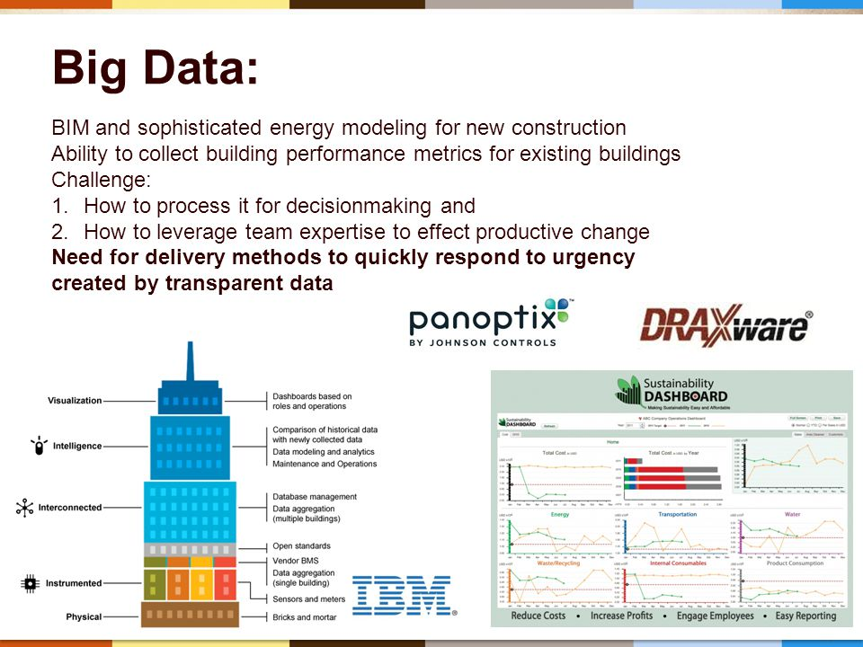 18 Big Data: BIM and sophisticated energy modeling for new construction Ability to collect building performance metrics for existing buildings Challenge: 1.How to process it for decisionmaking and 2.How to leverage team expertise to effect productive change Need for delivery methods to quickly respond to urgency created by transparent data