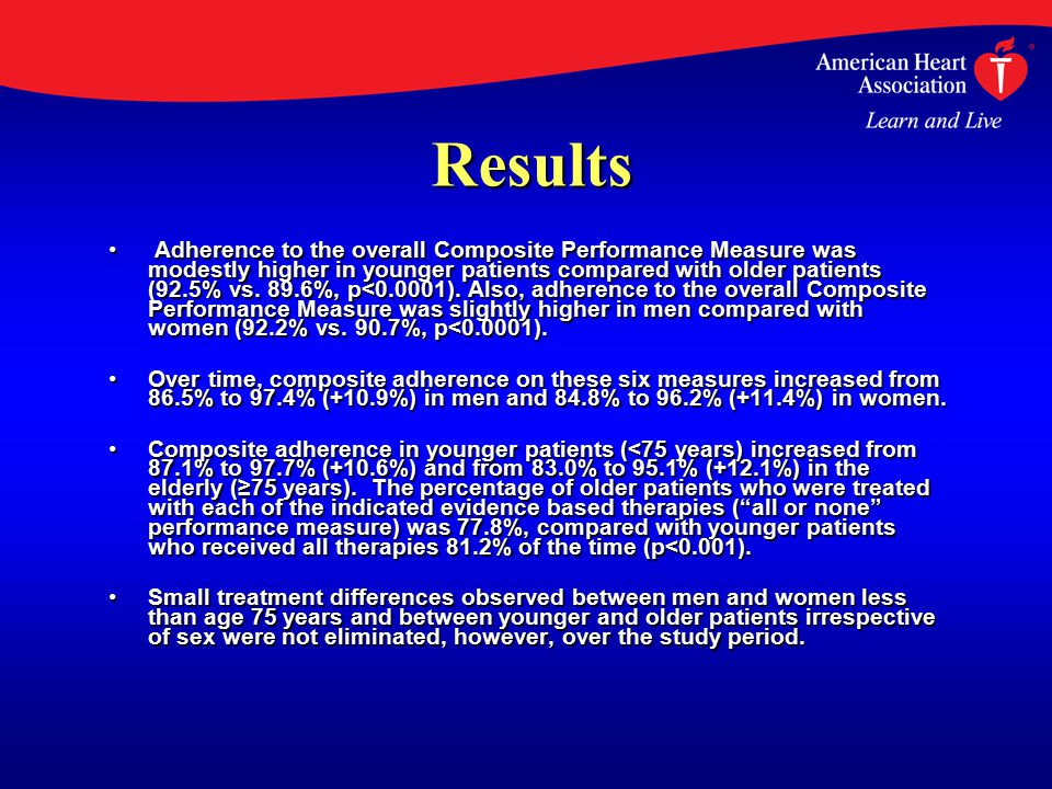 Results Adherence to the overall Composite Performance Measure was modestly higher in younger patients compared with older patients (92.5% vs.