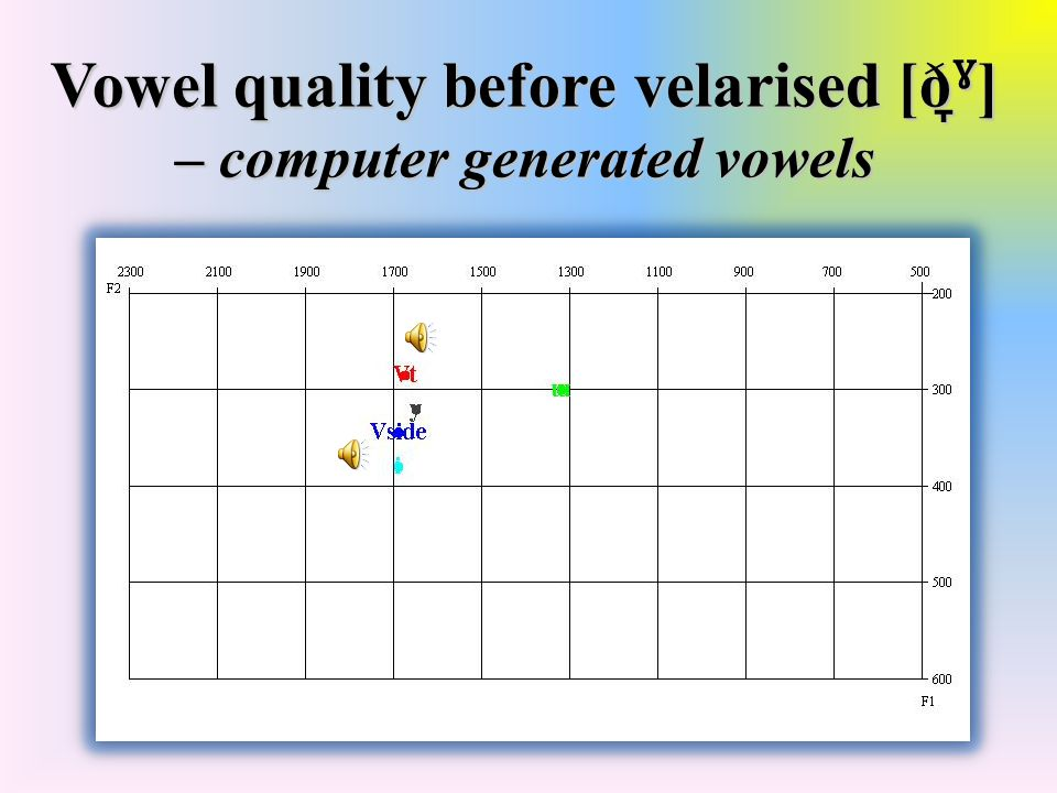Vowel quality before velarised [ð ̞ˠ ] – younger speaker side 'side' – [ ˈ sVð ̞ˠ ð ̞ˠ̩ ]