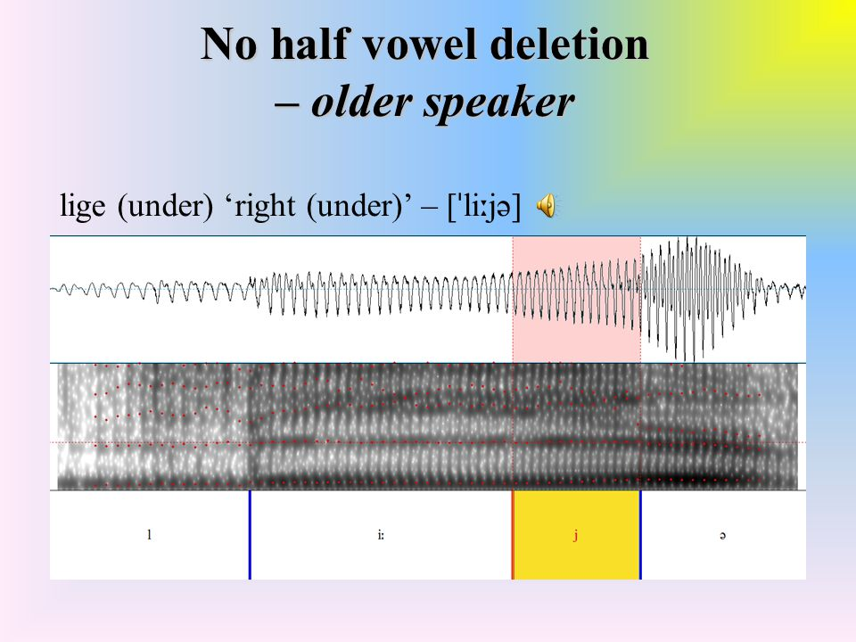 Half vowel deletion The following examples show how the half vowel [j] is deleted between a vowel and a schwa, [ə], in younger but not in older Copenhagen Standard Danish