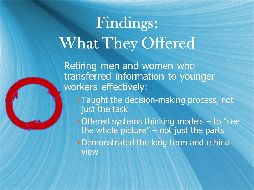 Findings: What They Offered Retiring men and women who transferred information to younger workers effectively:  Taught the decision-making process, not just the task  Offered systems thinking models – to see the whole picture – not just the parts  Demonstrated the long term and ethical view Retiring men and women who transferred information to younger workers effectively:  Taught the decision-making process, not just the task  Offered systems thinking models – to see the whole picture – not just the parts  Demonstrated the long term and ethical view