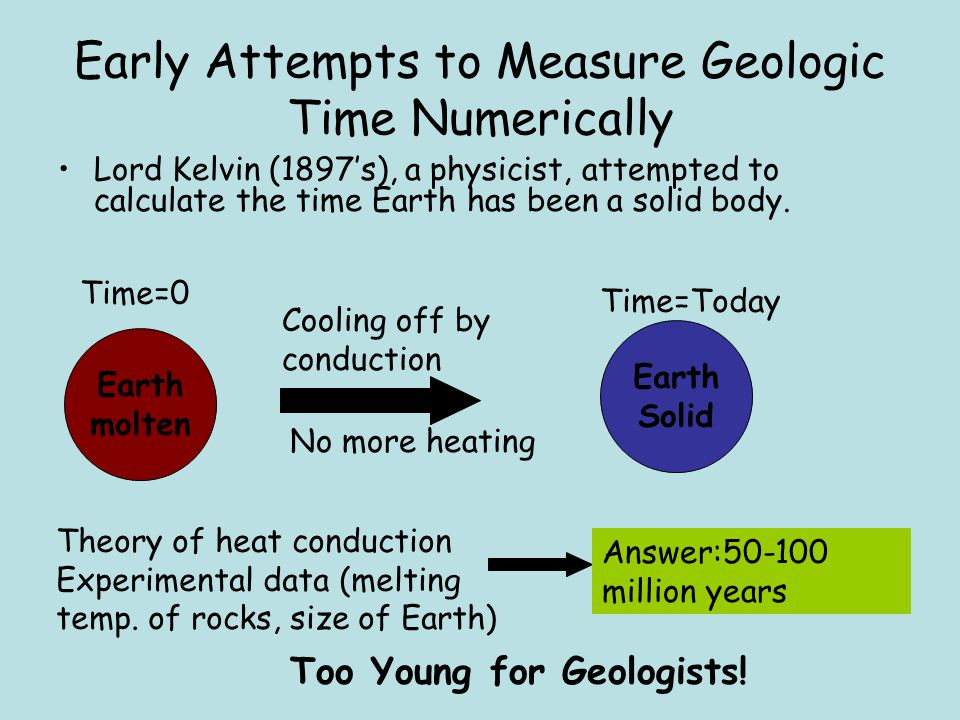 Early Attempts to Measure Geologic Time Numerically Lord Kelvin (1897's), a physicist, attempted to calculate the time Earth has been a solid body. Ea