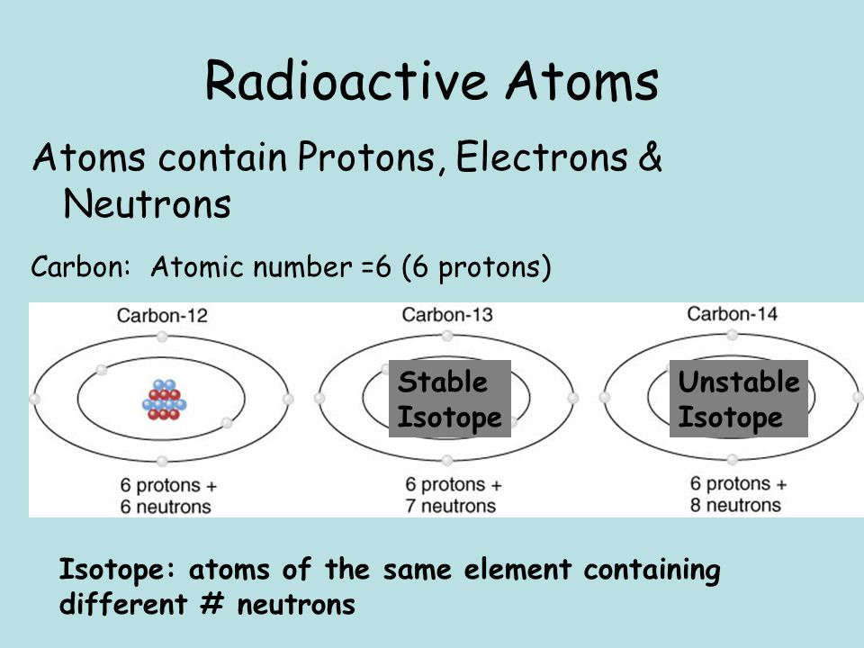Radioactive Atoms Atoms contain Protons, Electrons & Neutrons Carbon: Atomic number =6 (6 protons) Isotope: atoms of the same element containing diffe