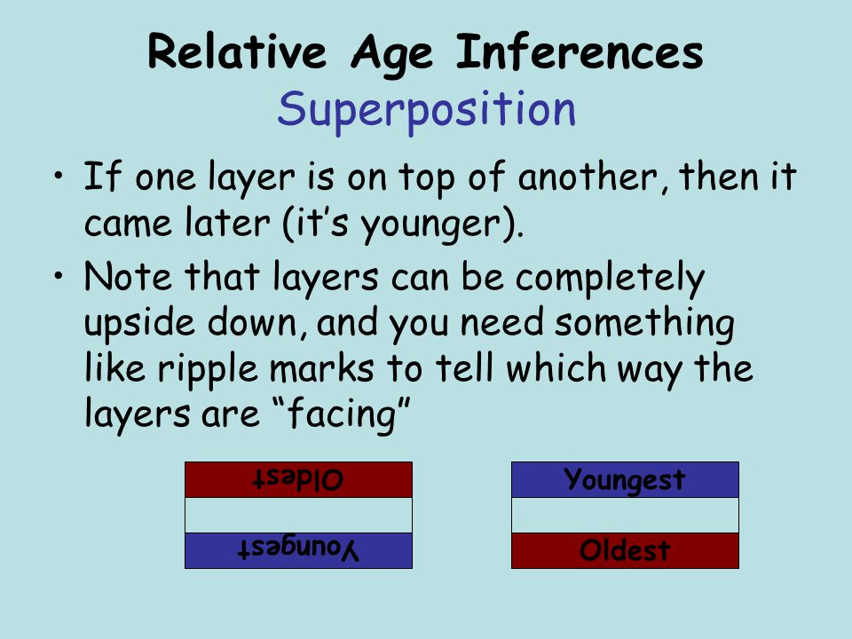 Relative Age Inferences Cross-cutting relationships Crosscutting igneous rocks are younger than what they intrude.