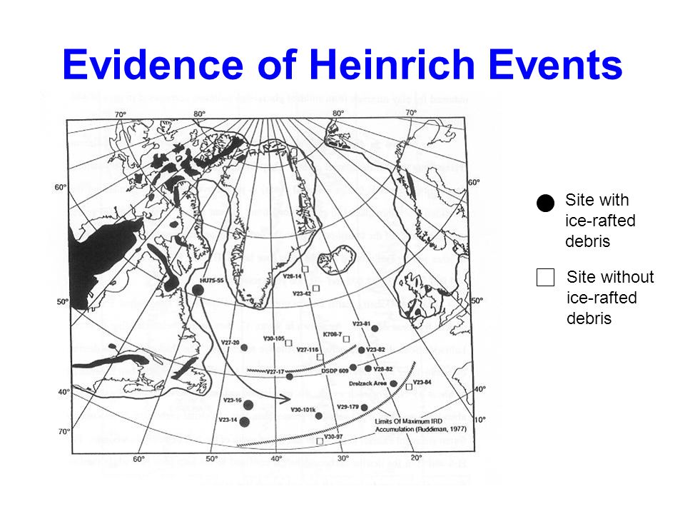 Evidence of Heinrich Events Site with ice-rafted debris Site without ice-rafted debris
