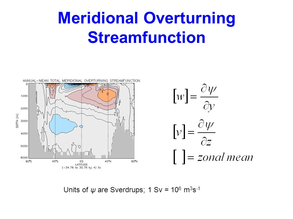 Meridional Overturning Streamfunction Units of ψ are Sverdrups; 1 Sv = 10 6 m 3 s -1