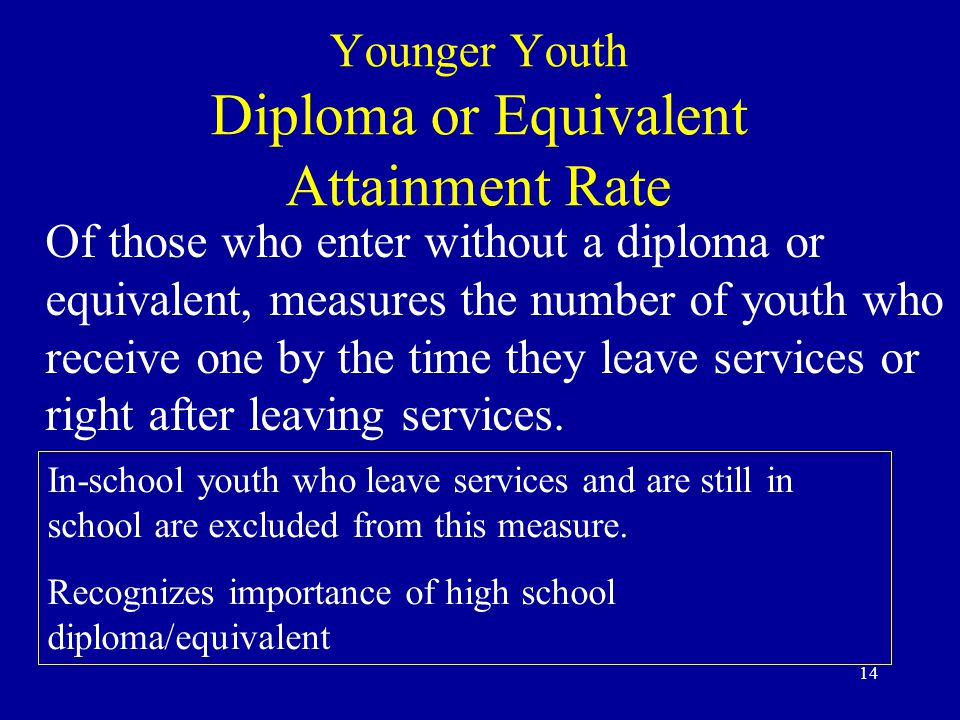 14 Younger Youth Diploma or Equivalent Attainment Rate Of those who enter without a diploma or equivalent, measures the number of youth who receive one by the time they leave services or right after leaving services.