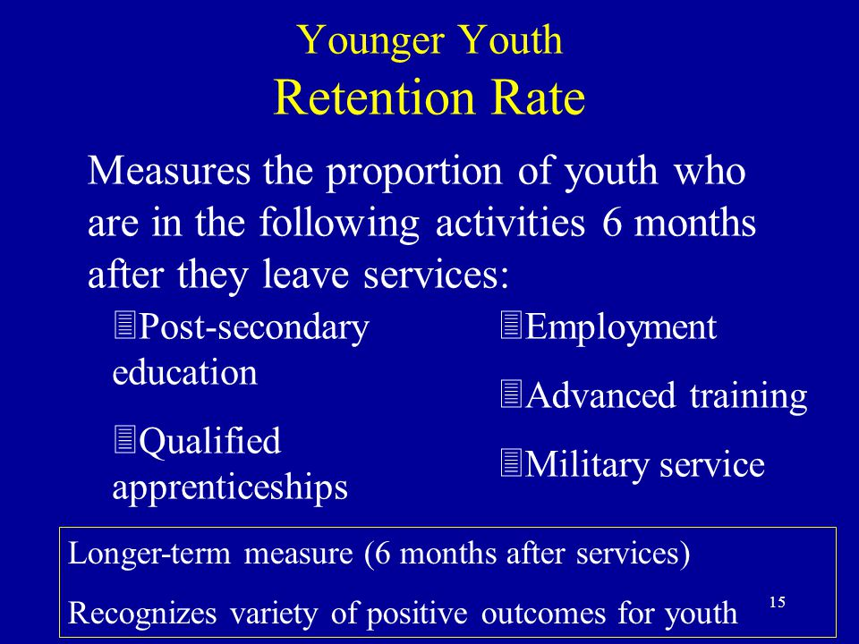 15 Younger Youth Retention Rate Measures the proportion of youth who are in the following activities 6 months after they leave services: 3Post-secondary education 3Qualified apprenticeships 3Employment 3Advanced training 3Military service Longer-term measure (6 months after services) Recognizes variety of positive outcomes for youth