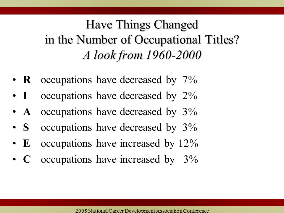 2005 National Career Development Association Conference Have Things Changed in the Number of Occupational Titles.