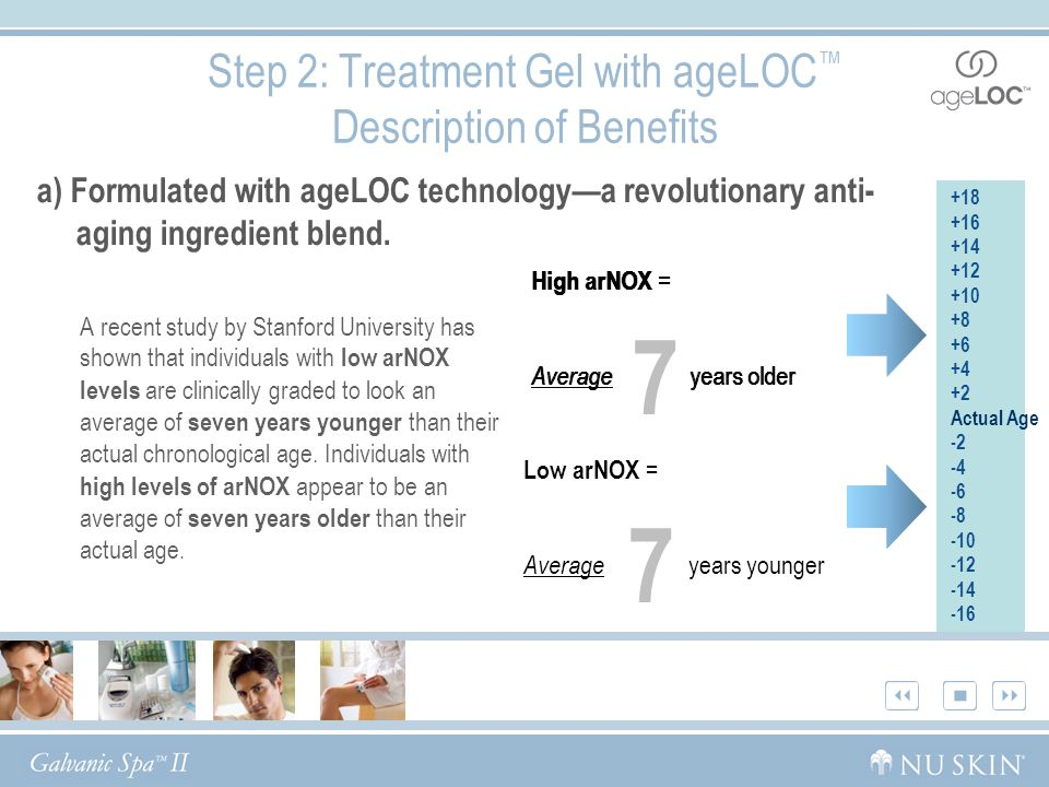 Step 2: Treatment Gel with ageLOC ™ Description of Benefits A recent study by Stanford University has shown that individuals with low arNOX levels are