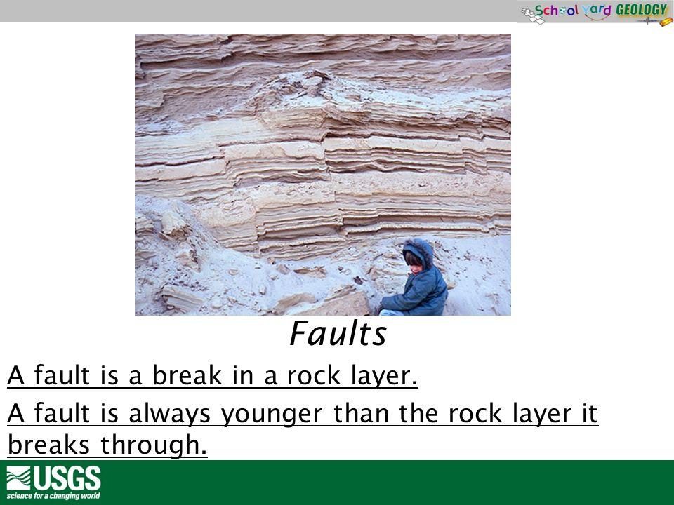 Faults A fault is a break in a rock layer.