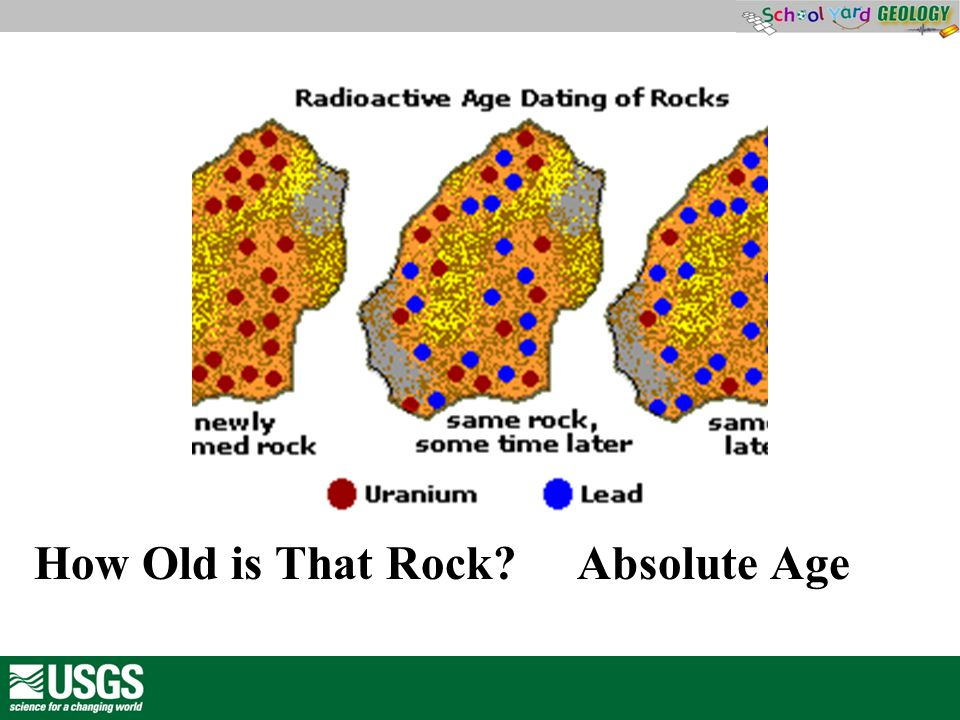 A How Old is That Rock? Absolute Age