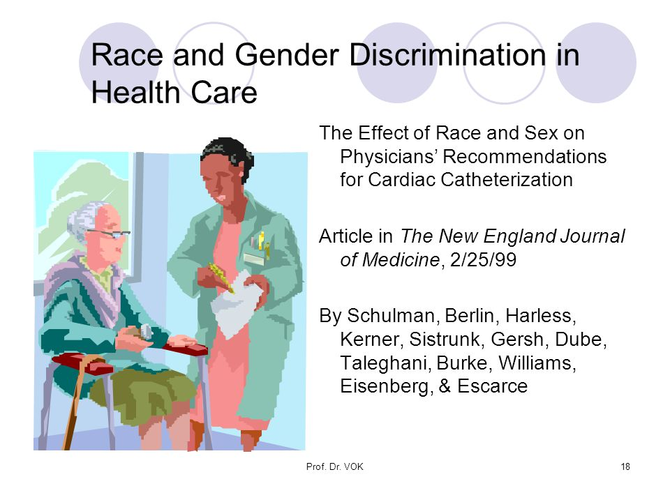 Prof. Dr. VOK18 Race and Gender Discrimination in Health Care The Effect of Race and Sex on Physicians' Recommendations for Cardiac Catheterization Ar