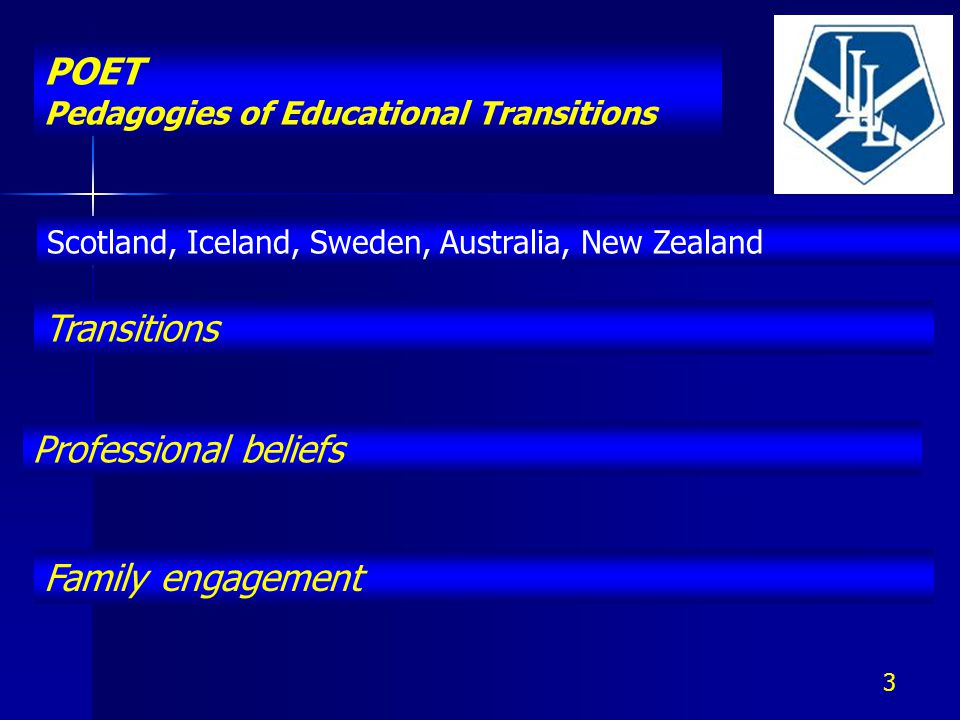 POET Pedagogies of Educational Transitions Professional beliefs Scotland, Iceland, Sweden, Australia, New Zealand Transitions Family engagement 3