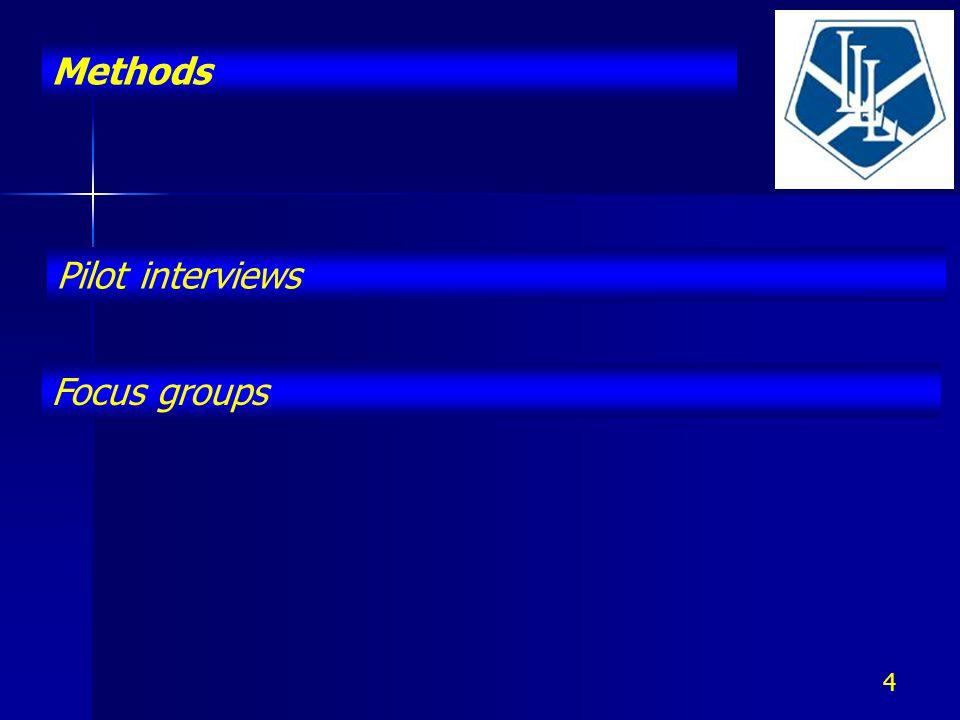 Methods Pilot interviews Focus groups 4