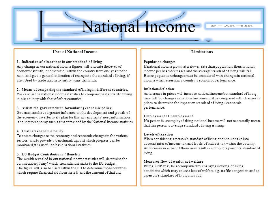 Uses of National Income 1.