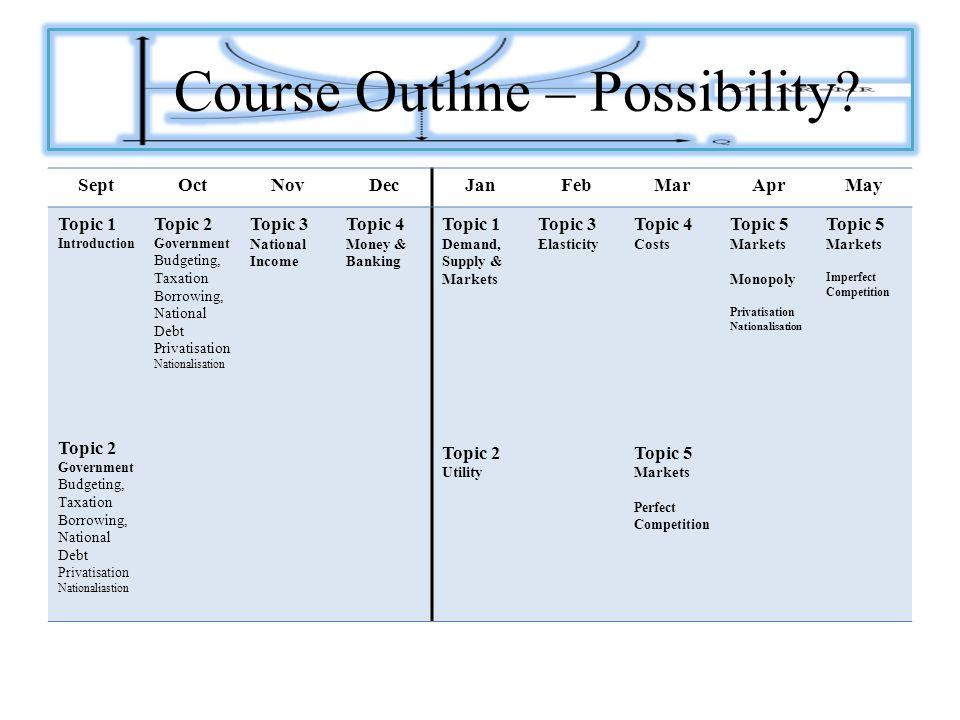 Topic 1: Introduction to Economics What is economics.