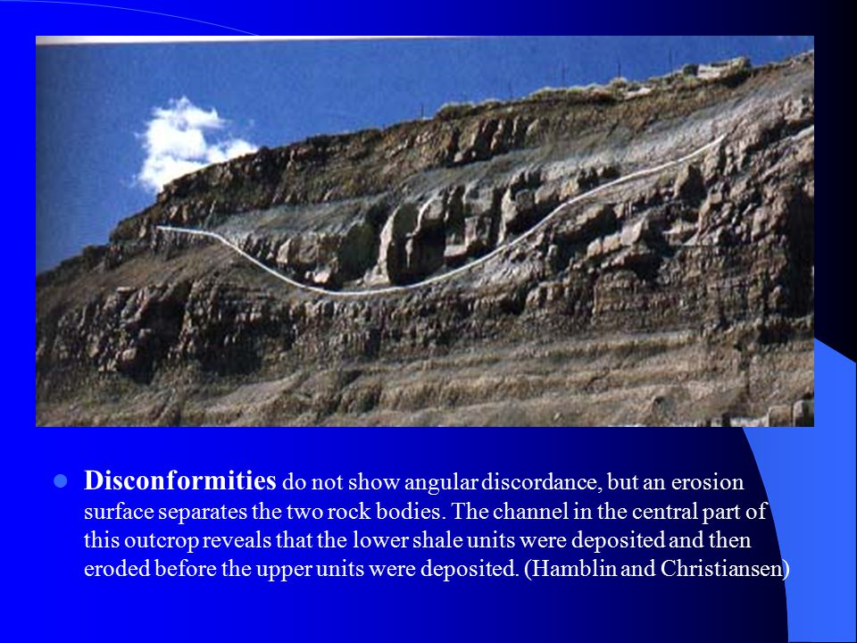 Nonconformity A nonconformity is a break surface that developed when igneous or metamorphic rocks were exposed to erosion, and younger sedimentary rocks were subsequently deposited above the erosion surface.