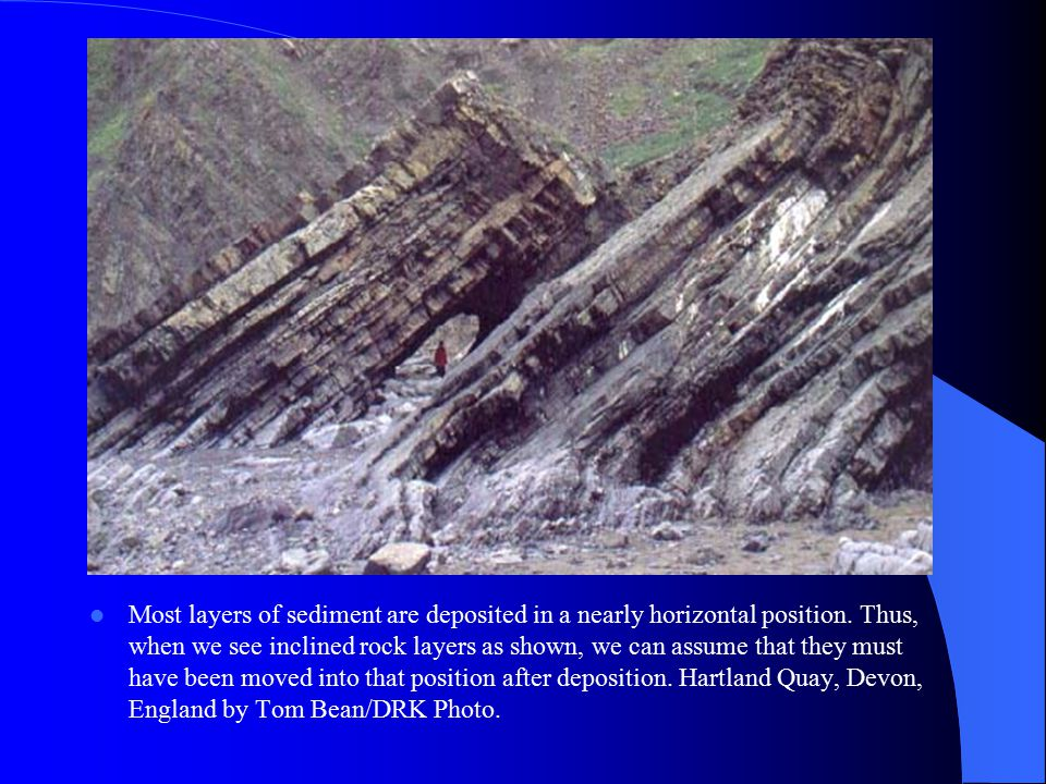 Principle of superposition: In an undeformed sequence of sedimentary rocks, each bed is older than the one above and younger than the one below.