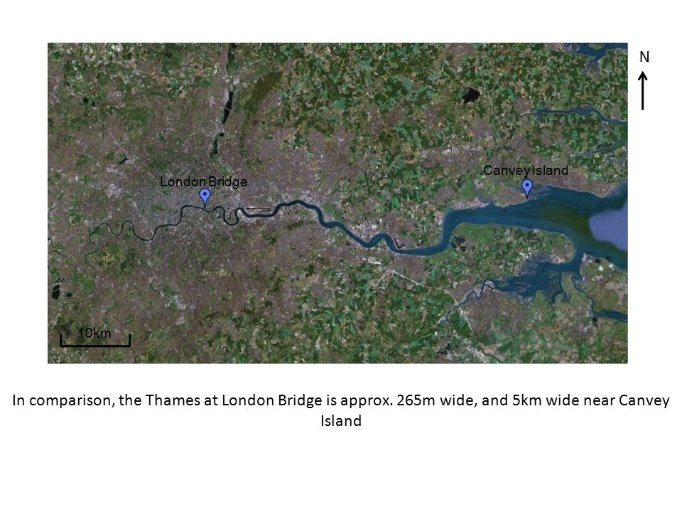 In comparison, the Thames at London Bridge is approx.
