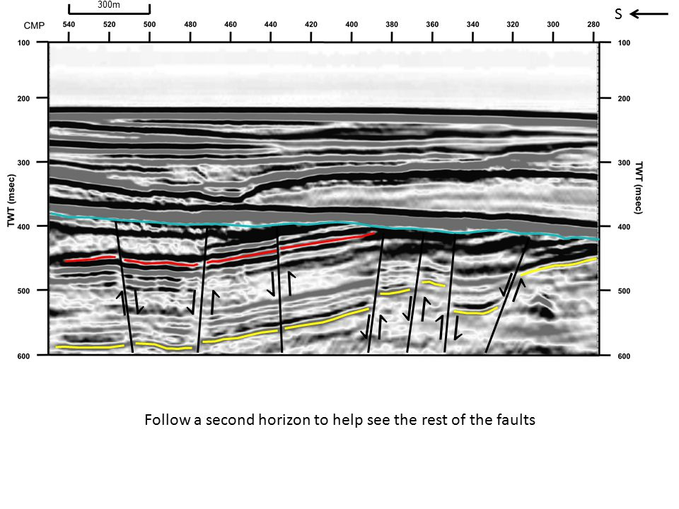 S Follow a second horizon to help see the rest of the faults ⇂ ↿ ⇃ ↾ ⇃ ↾ ⇃ ↾ ⇃ ↾ ↿ ⇂ ⇃ ↾ 300m