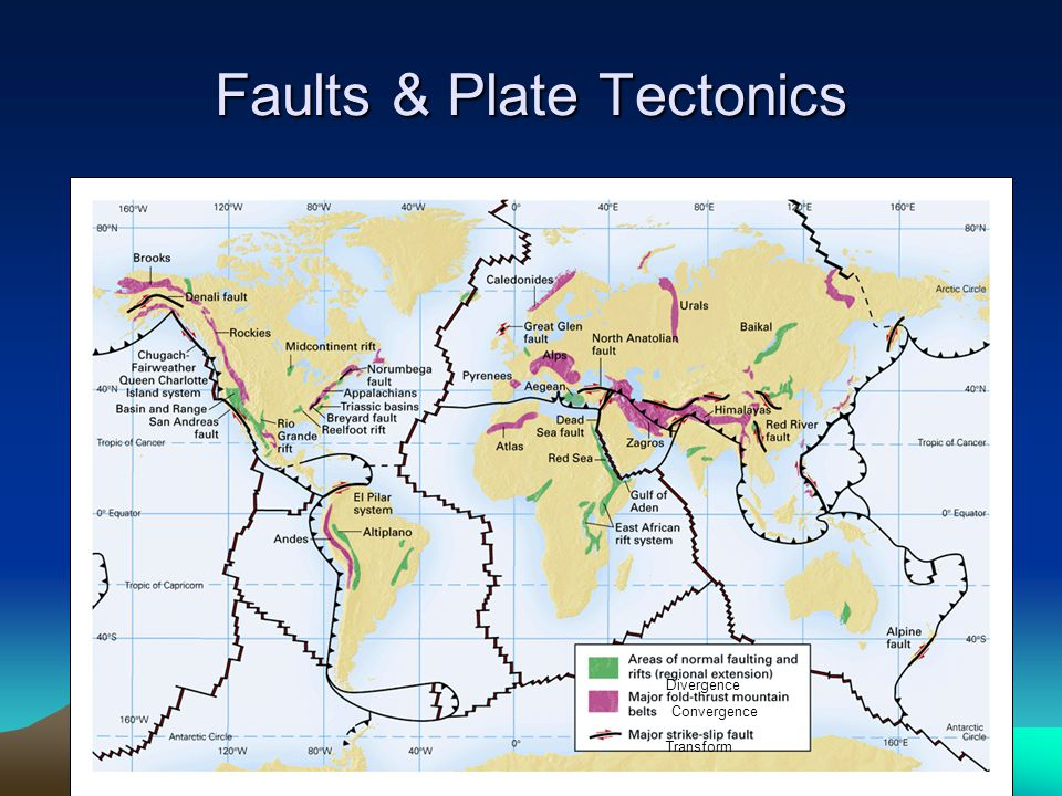 Plate tectonics and faulting Normal faults: mid-ocean ridges and continental rifts are the same thing.