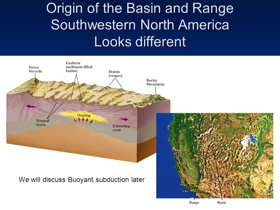 Upwarped mountains a)Gently bent without much deformation b)Ascent of buoyant mantle material c) Far from plate boundaries d)Adirondack Mountains: Uplift of deep PreCambrian Igneous and Metamorphic rocks