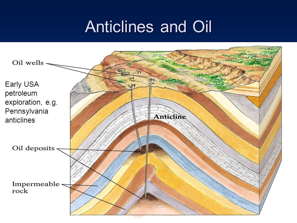 Faults and Oil