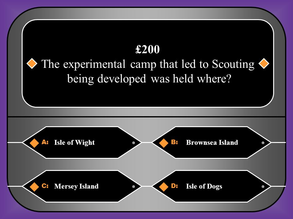 A:B: Isle of WightBrownsea Island £200 The experimental camp that led to Scouting being developed was held where.