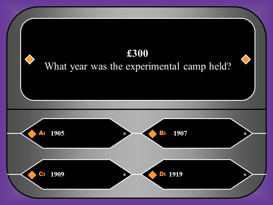 A:B: From the start1919 £8,000 When were females allowed to become Leaders? C:D: 19321966