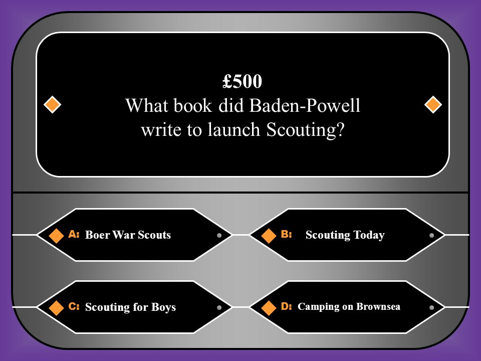A:B: Boer War ScoutsScouting Today £500 What book did Baden-Powell write to launch Scouting.