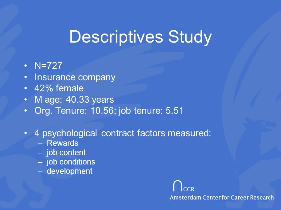 ∩ CCR Amsterdam Center for Career Research Descriptives Study N=727 Insurance company 42% female M age: 40.33 years Org.