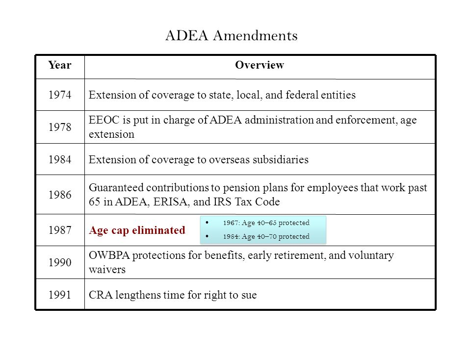 Supreme Court Ruling in Smith Adverse impact is available in the ADEA (sort of) Plaintiffs did not form a prima facie case.