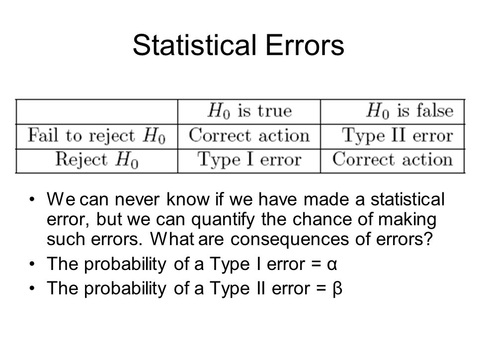 Statistical Errors We can never know if we have made a statistical error, but we can quantify the chance of making such errors.