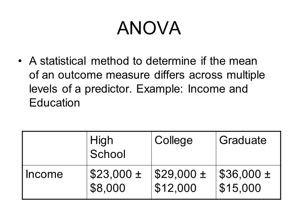 ANOVA A statistical method to determine if the mean of an outcome measure differs across multiple levels of a predictor.