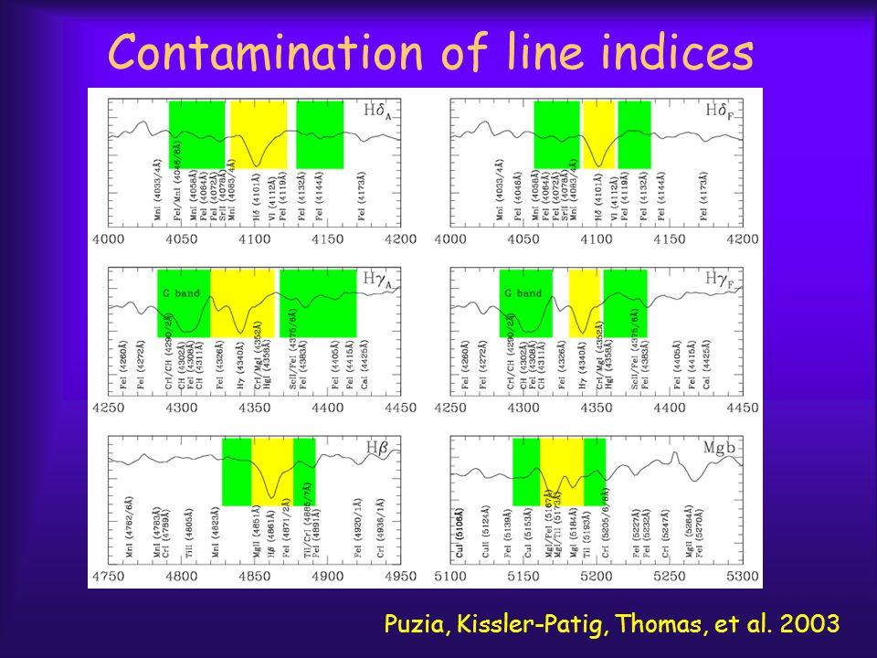 Contamination of line indices Puzia, Kissler-Patig, Thomas, et al. 2003