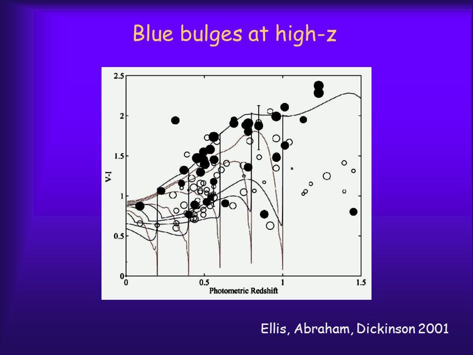 Blue bulges at high-z Ellis, Abraham, Dickinson 2001