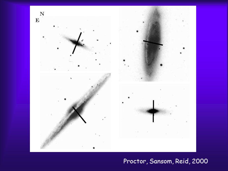 Proctor, Sansom, Reid, 2000