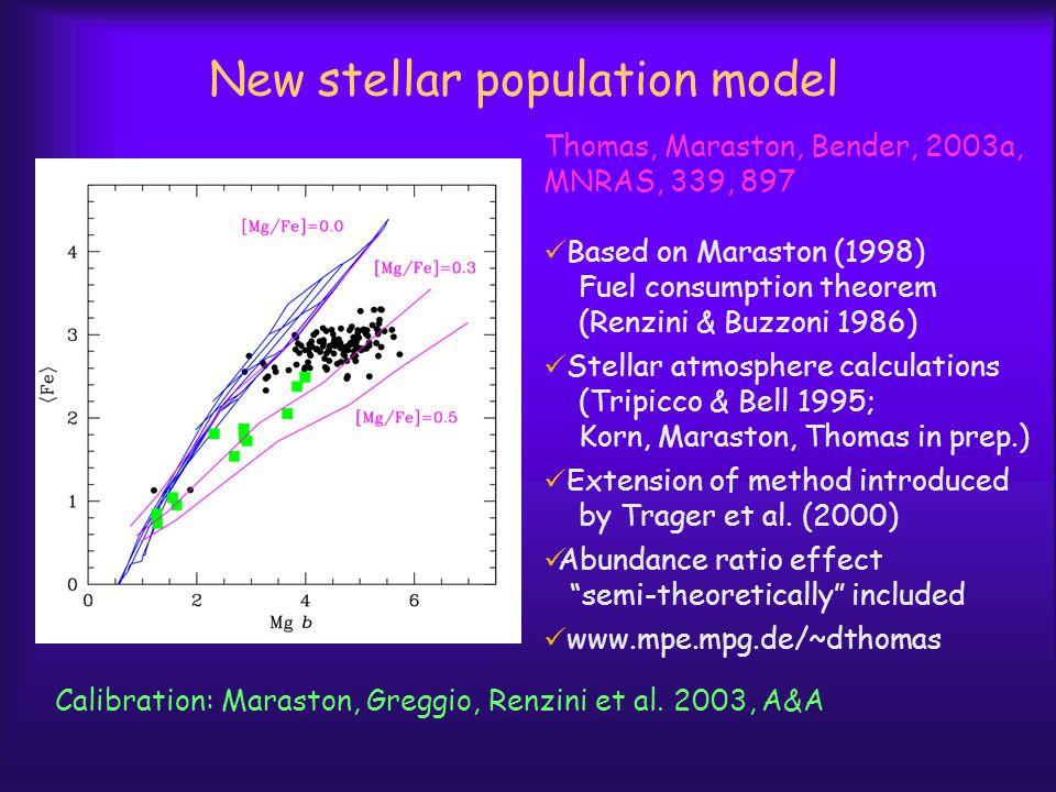 Calibration: Maraston, Greggio, Renzini et al. 2003, A&A Thomas, Maraston, Bender, 2003a, MNRAS, 339, 897 Based on Maraston (1998) Fuel consumption th