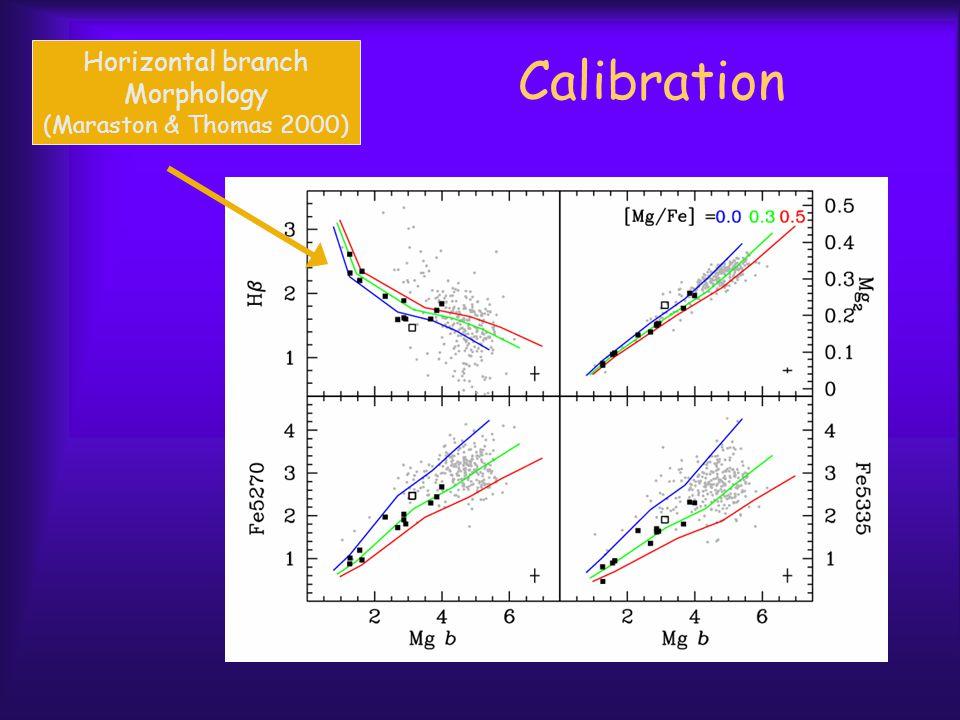Calibration Horizontal branch Morphology (Maraston & Thomas 2000)