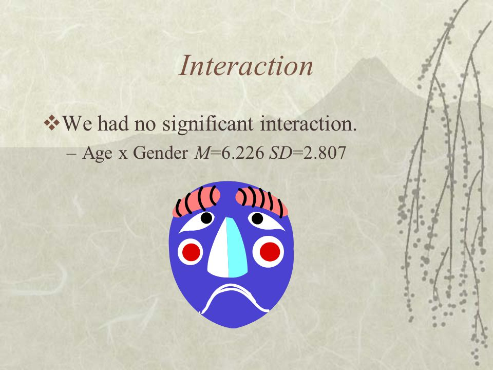 Interaction  We had no significant interaction. –Age x Gender M=6.226 SD=2.807