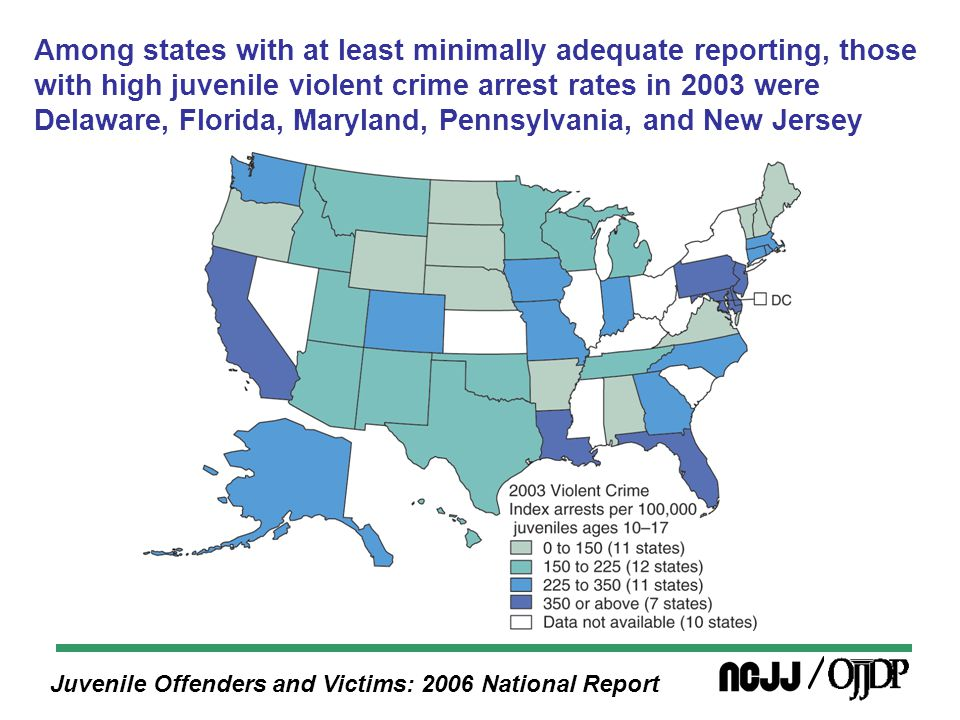 Juvenile Offenders and Victims: 2006 National Report Among states with at least minimally adequate reporting, those with high juvenile violent crime arrest rates in 2003 were Delaware, Florida, Maryland, Pennsylvania, and New Jersey