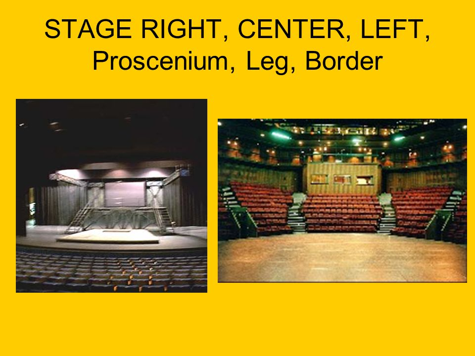 STAGE RIGHT, CENTER, LEFT, Proscenium, Leg, Border