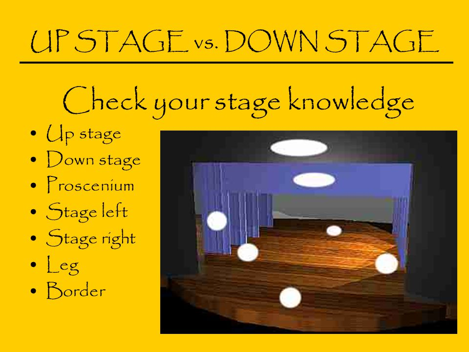 UP STAGE vs. DOWN STAGE Check your stage knowledge Up stage Down stage Proscenium Stage left Stage right Leg Border
