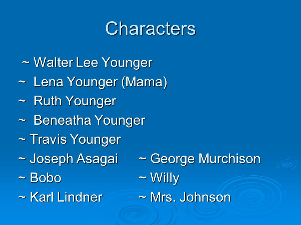 Characters ~ Walter Lee Younger ~ Walter Lee Younger ~ Lena Younger (Mama) ~ Ruth Younger ~ Beneatha Younger ~ Travis Younger ~ Joseph Asagai ~ George Murchison ~ Bobo~ Willy ~ Karl Lindner~ Mrs.