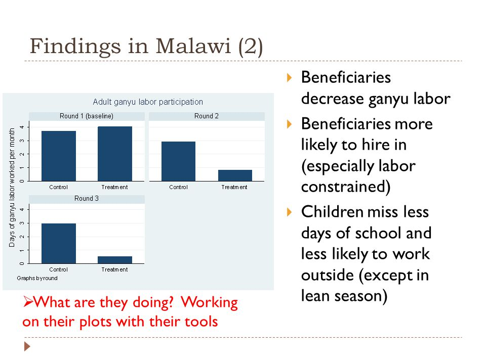 Findings in Malawi (2)  Beneficiaries decrease ganyu labor  Beneficiaries more likely to hire in (especially labor constrained)  Children miss less