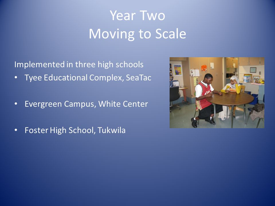 Year Two Moving to Scale Implemented in three high schools Tyee Educational Complex, SeaTac Evergreen Campus, White Center Foster High School, Tukwila